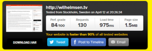 Wordpress speed optimization wilhelmsen,tv